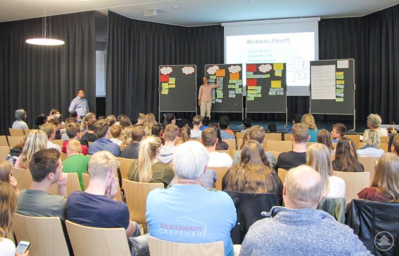 Jugendforum in Grafenau